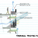 thermal-protection
