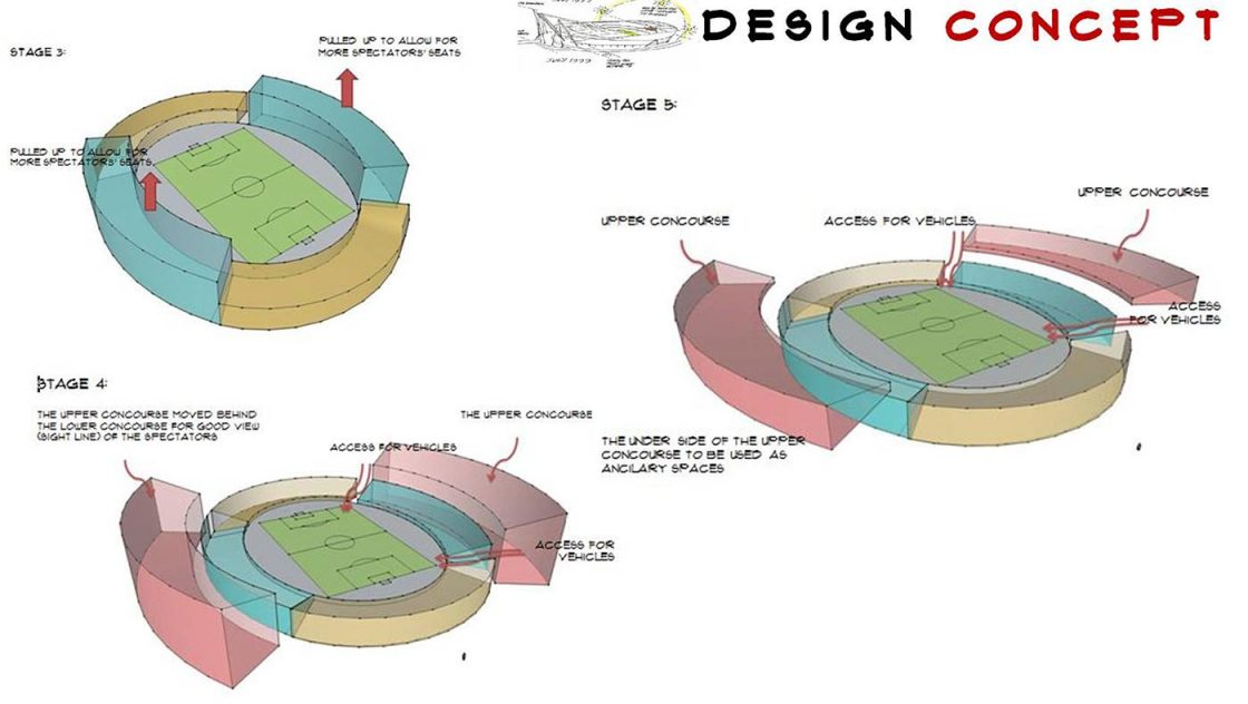 Crown Football Stadium Nigeria Concept