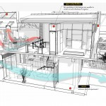 5 reasons why you should consider BIM over CAD