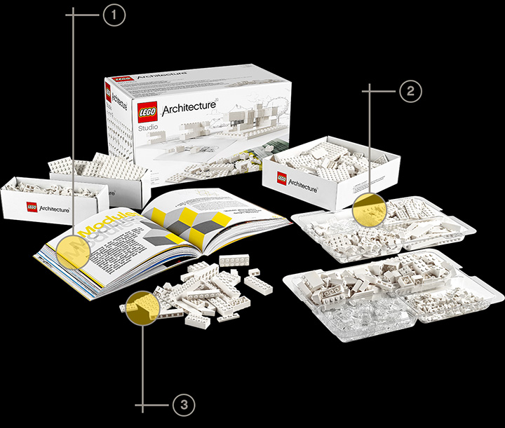 Chronos Studeos Blog - Perfect Gifts for an Architect - Lego Architecture Studio